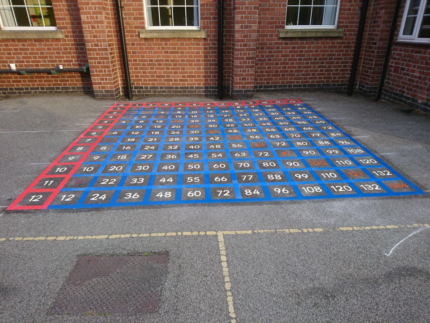 X12 Multiplication Square