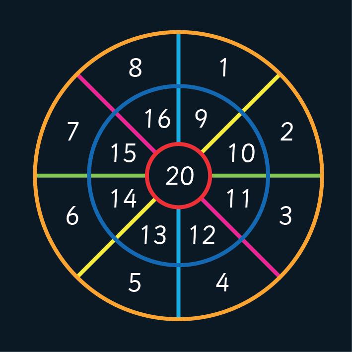 Number Target 20