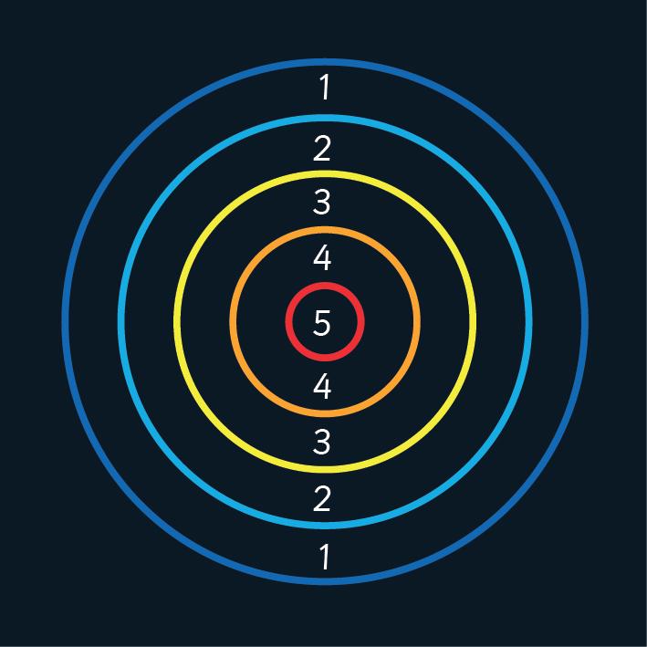 Number Target 5