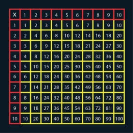 X10 Multiplication Square