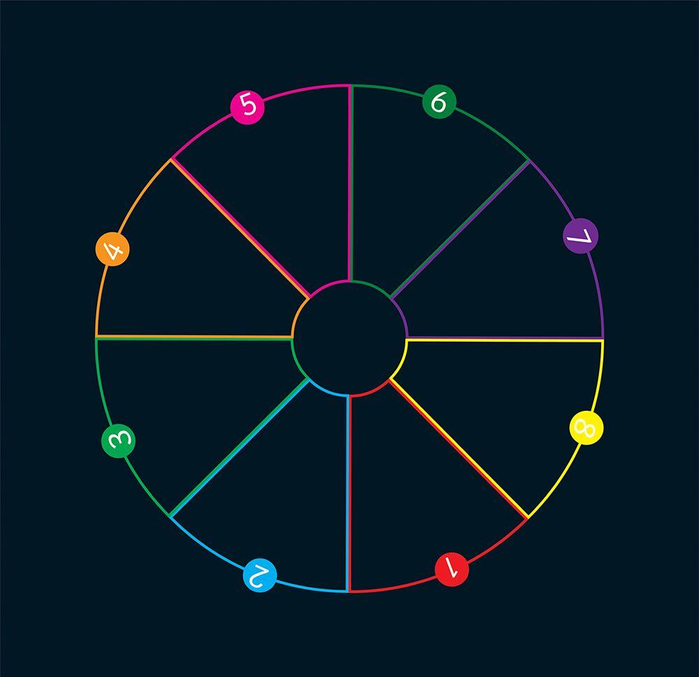 Skill Circle