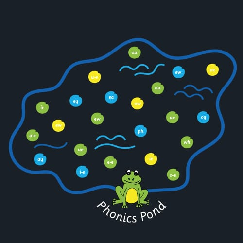 Phonics Pond – Phase 5