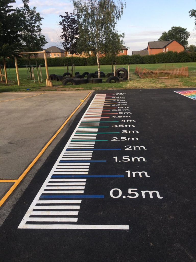 School's Sports Premium Markings